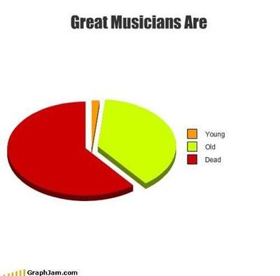Classicalmusichumorgreatmusiciansar